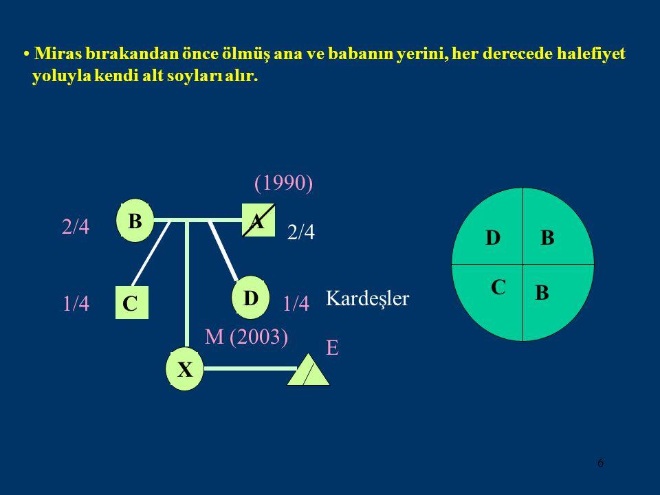 B X M (2003) E 1/4 D A C (1990) 2/4 Kardeşler
