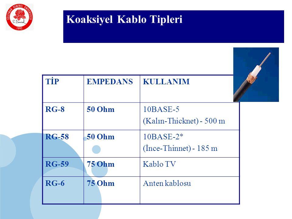 Koaksiyel Kablo Tipleri