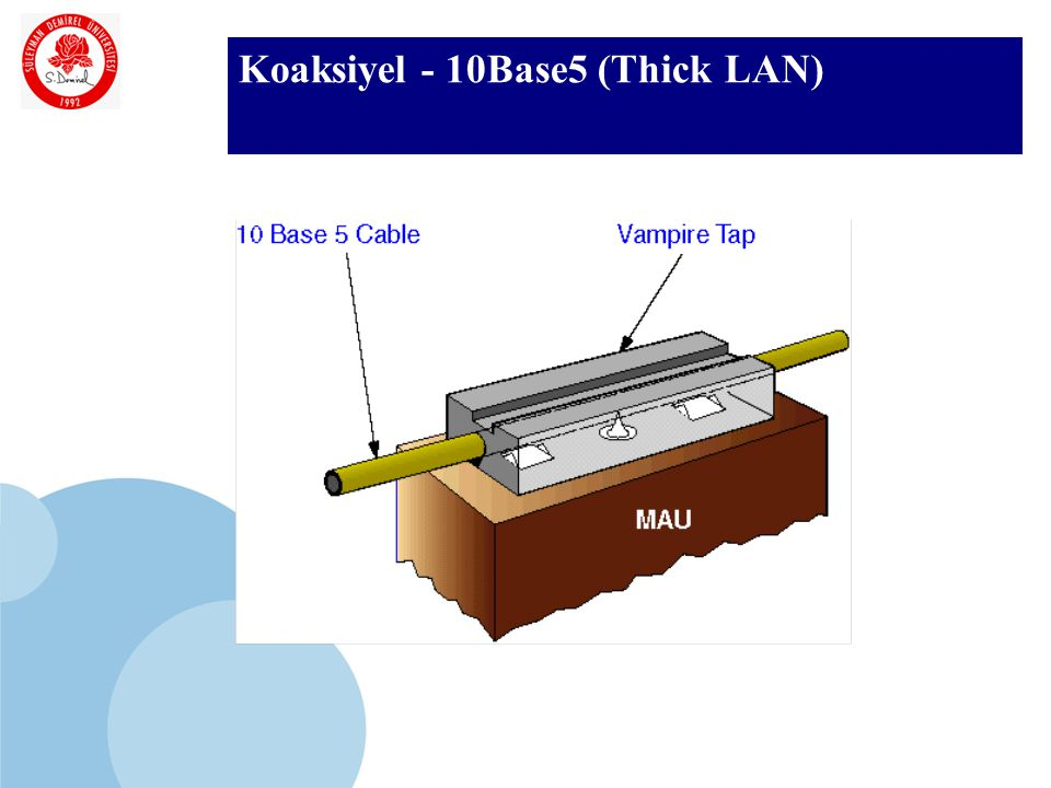 Koaksiyel - 10Base5 (Thick LAN)