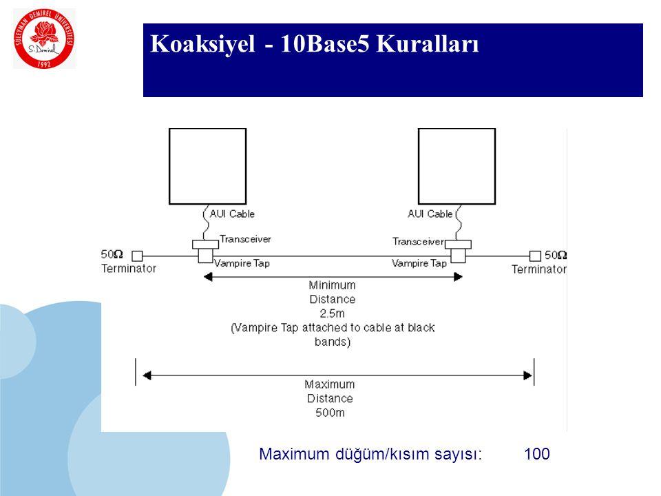 Koaksiyel - 10Base5 Kuralları