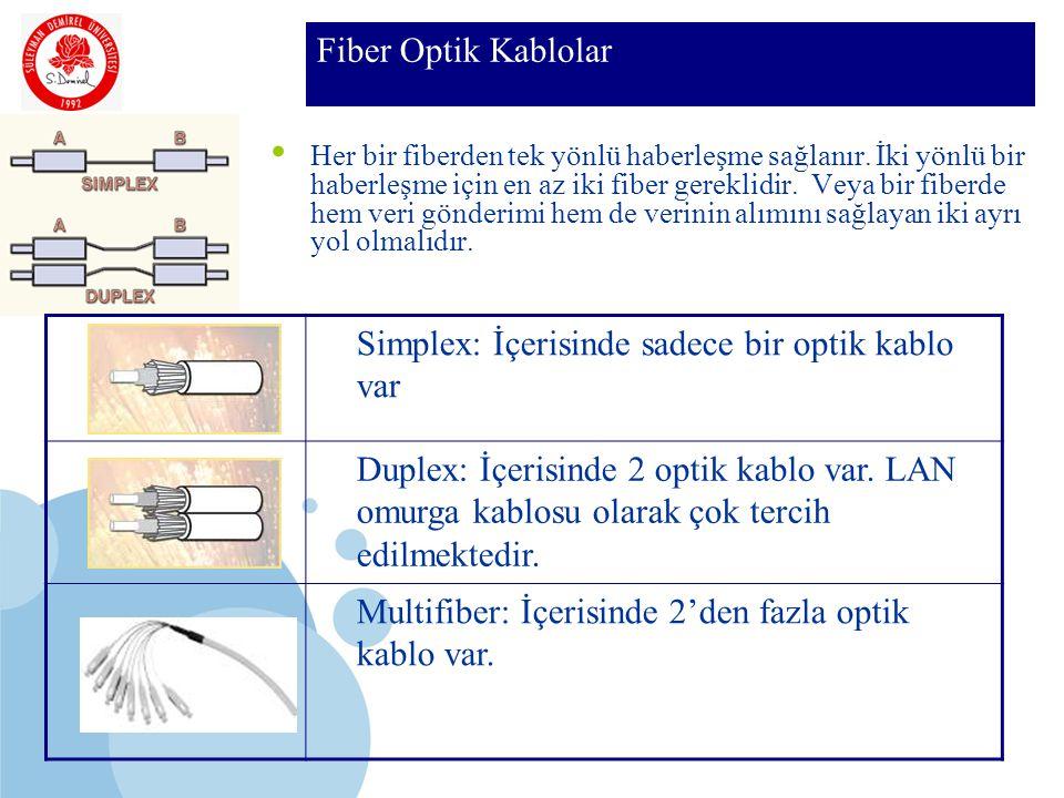Simplex: İçerisinde sadece bir optik kablo var