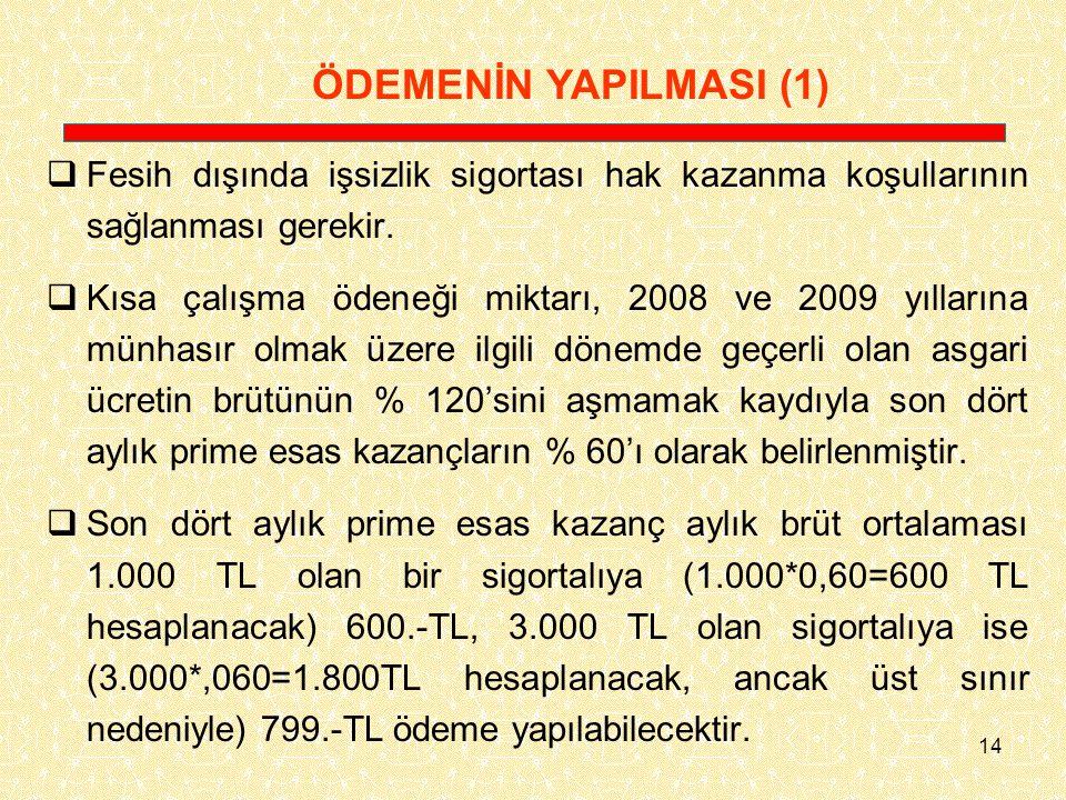 ÖDEMENİN YAPILMASI (1) Fesih dışında işsizlik sigortası hak kazanma koşullarının sağlanması gerekir.