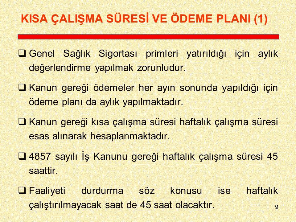 KISA ÇALIŞMA SÜRESİ VE ÖDEME PLANI (1)