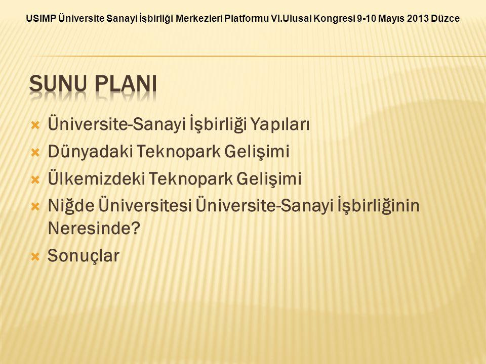 SUNU PLANI Üniversite-Sanayi İşbirliği Yapıları