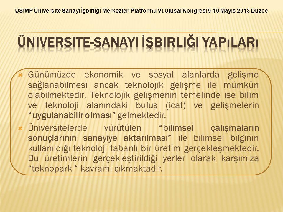 Üniversite-Sanayi İşbirliği Yapıları