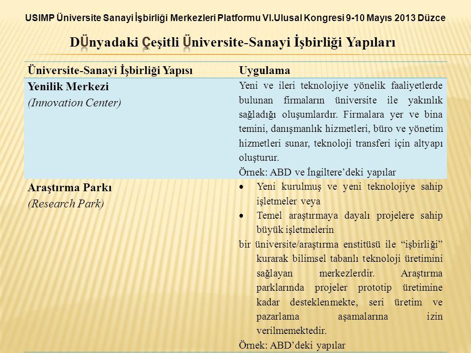 Dünyadaki Çeşitli Üniversite-Sanayi İşbirliği Yapıları