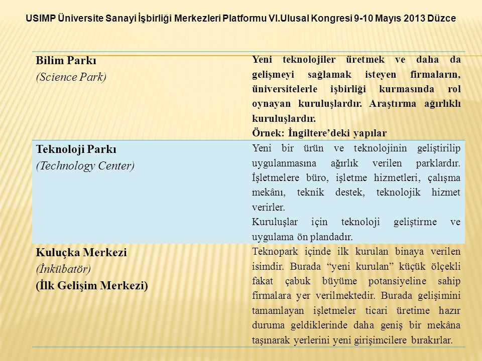 Bilim Parkı (Science Park) Teknoloji Parkı (Technology Center)