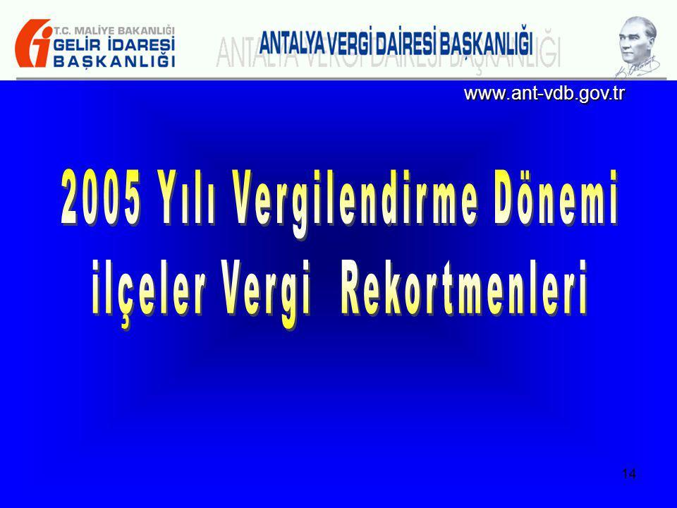 2005 Yılı Vergilendirme Dönemi ilçeler Vergi Rekortmenleri