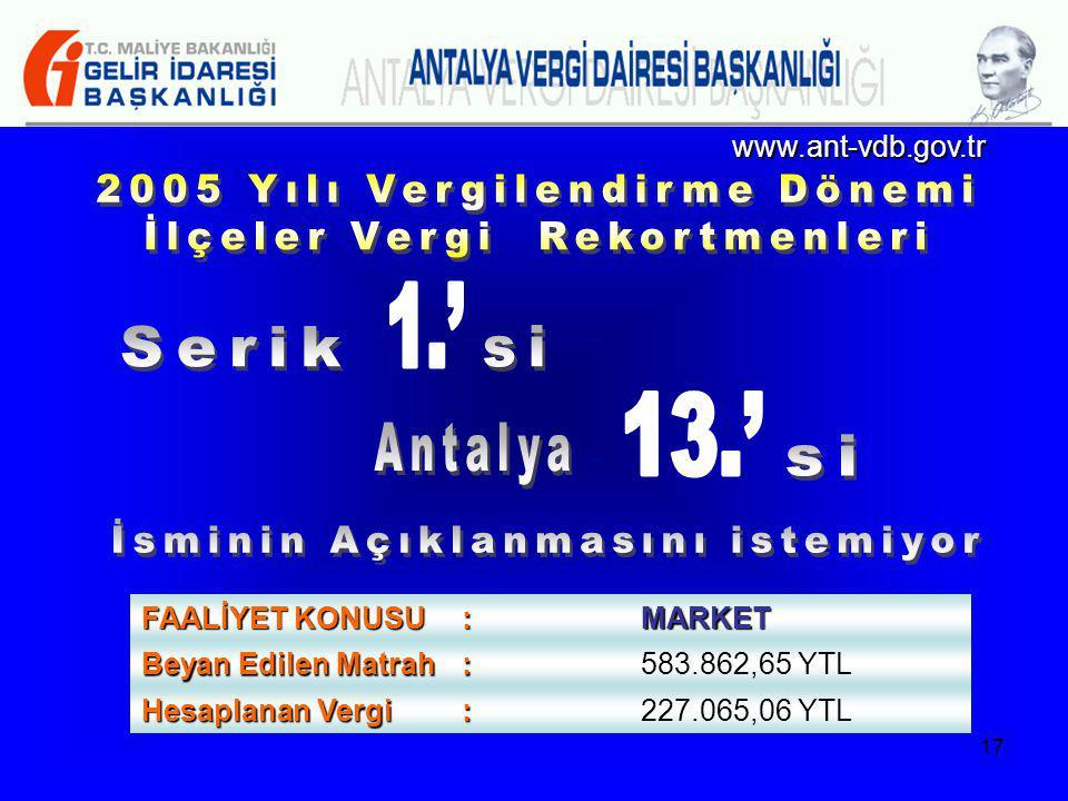 2005 Yılı Vergilendirme Dönemi İlçeler Vergi Rekortmenleri 1.' Serik