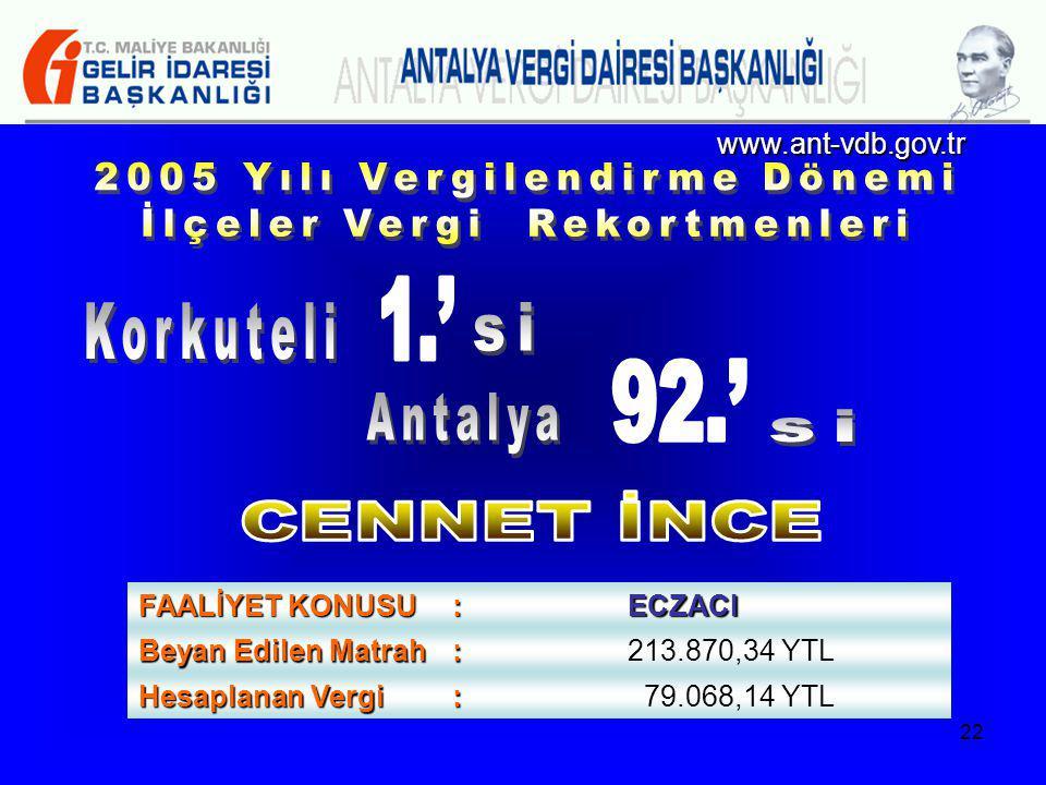 2005 Yılı Vergilendirme Dönemi İlçeler Vergi Rekortmenleri
