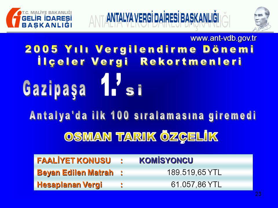 2005 Yılı Vergilendirme Dönemi İlçeler Vergi Rekortmenleri 1.'