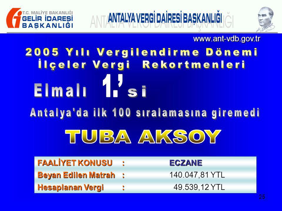 2005 Yılı Vergilendirme Dönemi İlçeler Vergi Rekortmenleri 1.' Elmalı