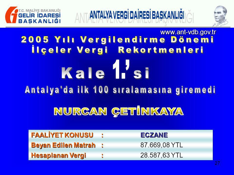 2005 Yılı Vergilendirme Dönemi İlçeler Vergi Rekortmenleri 1.' Kale si