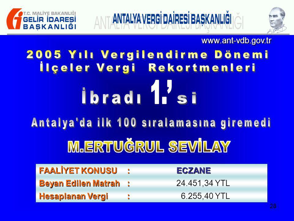 2005 Yılı Vergilendirme Dönemi İlçeler Vergi Rekortmenleri 1.' İbradı