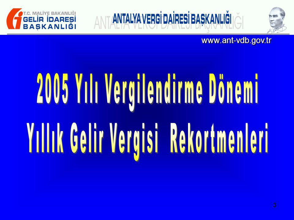 2005 Yılı Vergilendirme Dönemi Yıllık Gelir Vergisi Rekortmenleri