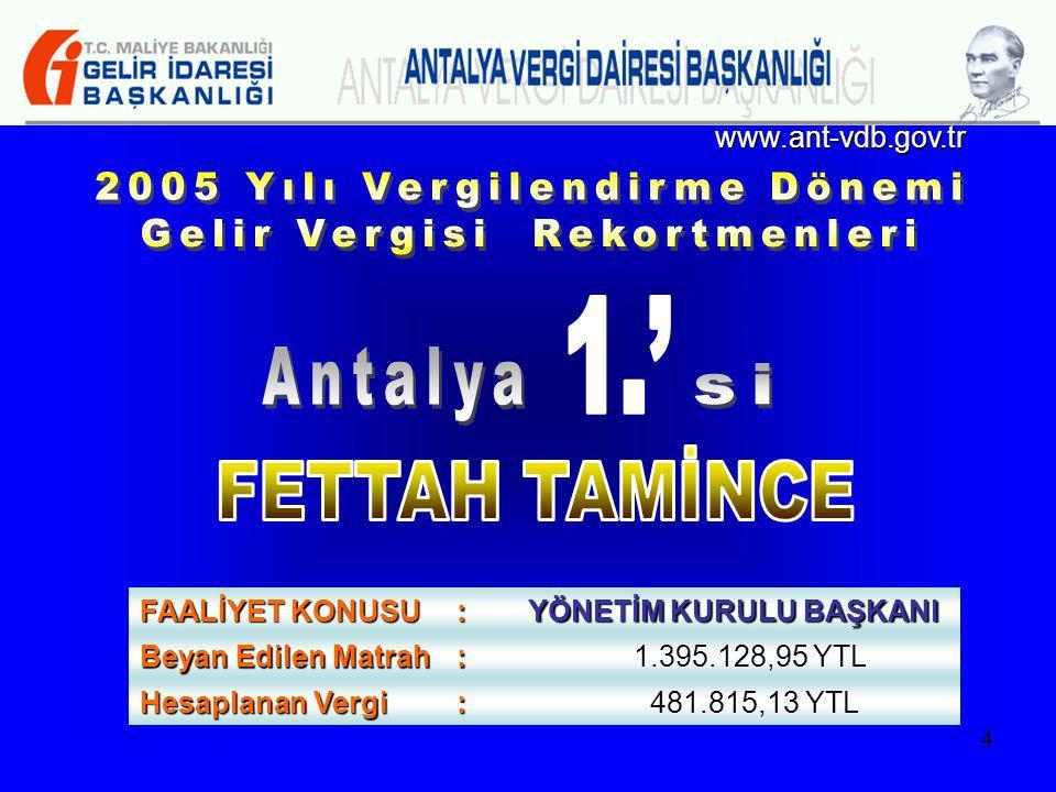2005 Yılı Vergilendirme Dönemi Gelir Vergisi Rekortmenleri