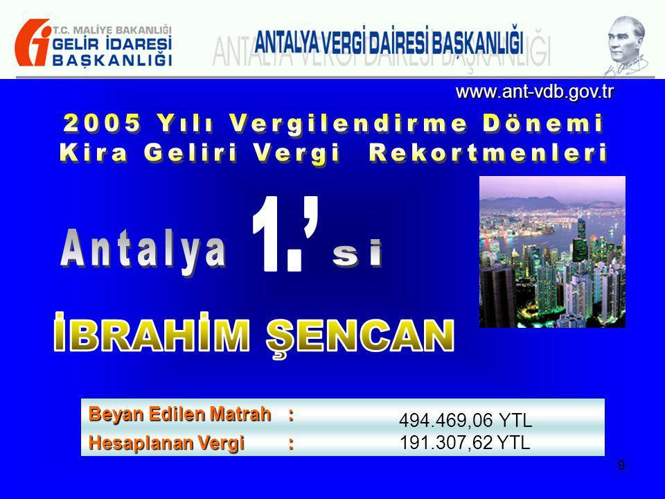 2005 Yılı Vergilendirme Dönemi Kira Geliri Vergi Rekortmenleri