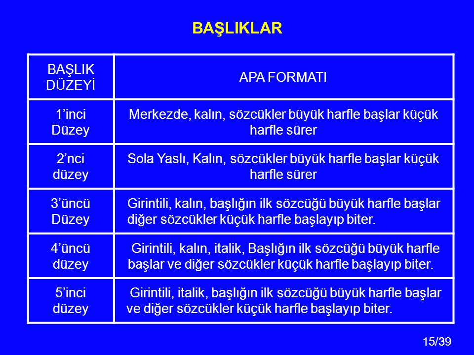 BAŞLIKLAR BAŞLIK DÜZEYİ APA FORMATI 1'inci Düzey