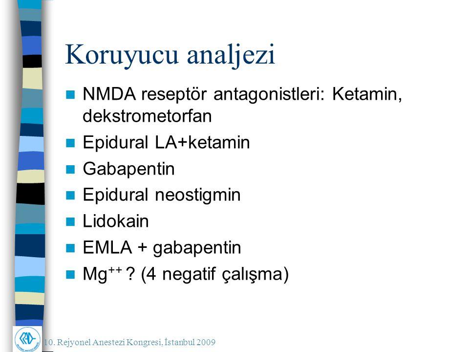 Koruyucu analjezi NMDA reseptör antagonistleri: Ketamin, dekstrometorfan. Epidural LA+ketamin. Gabapentin.