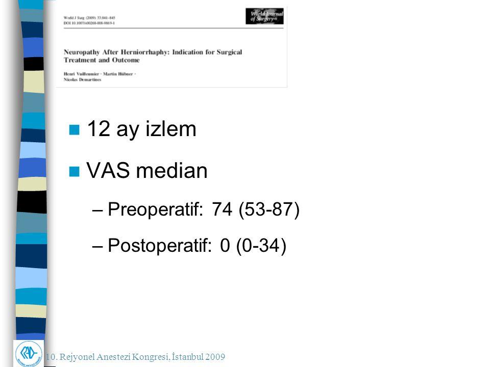 12 ay izlem VAS median Preoperatif: 74 (53-87) Postoperatif: 0 (0-34)