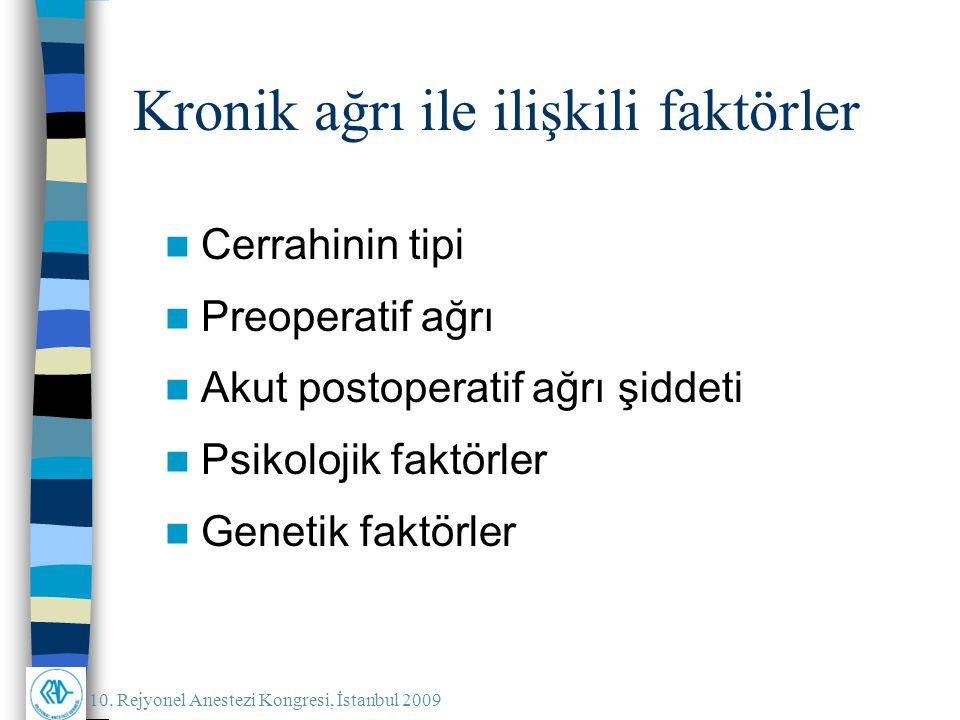 Kronik ağrı ile ilişkili faktörler