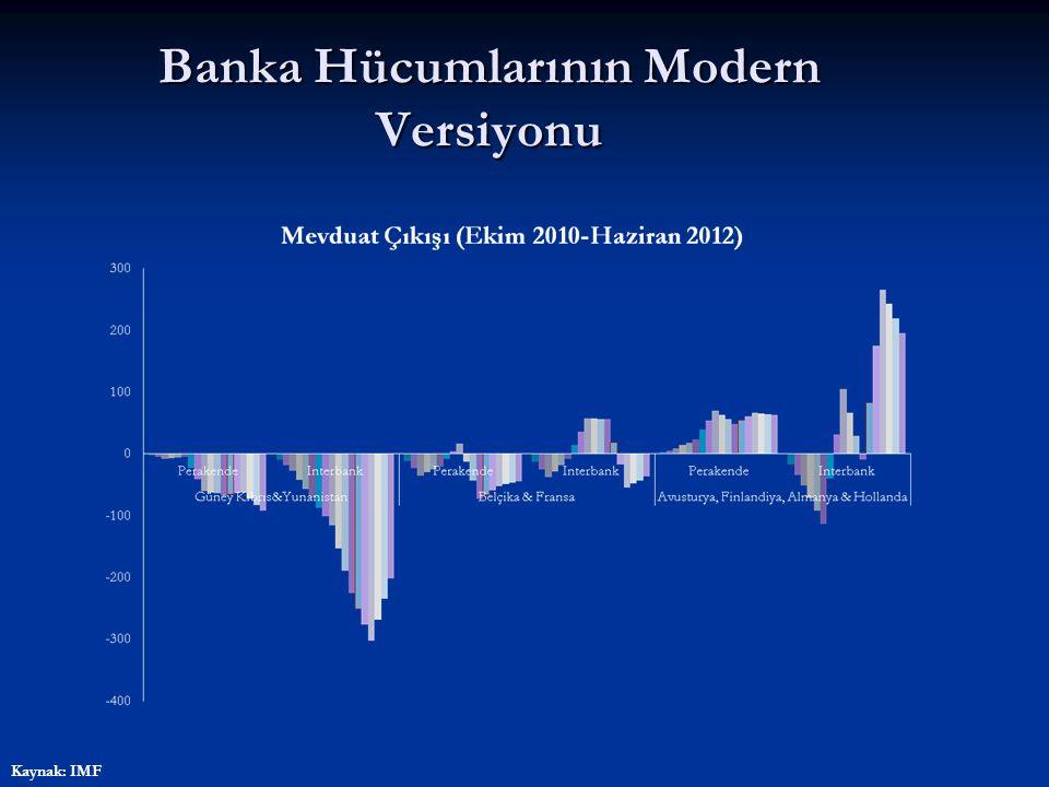 Bilanço Problemlerinin Ülkelerin, Bankaların Risklilik Düzeyine ve Reel Ekonomiye Yayılması