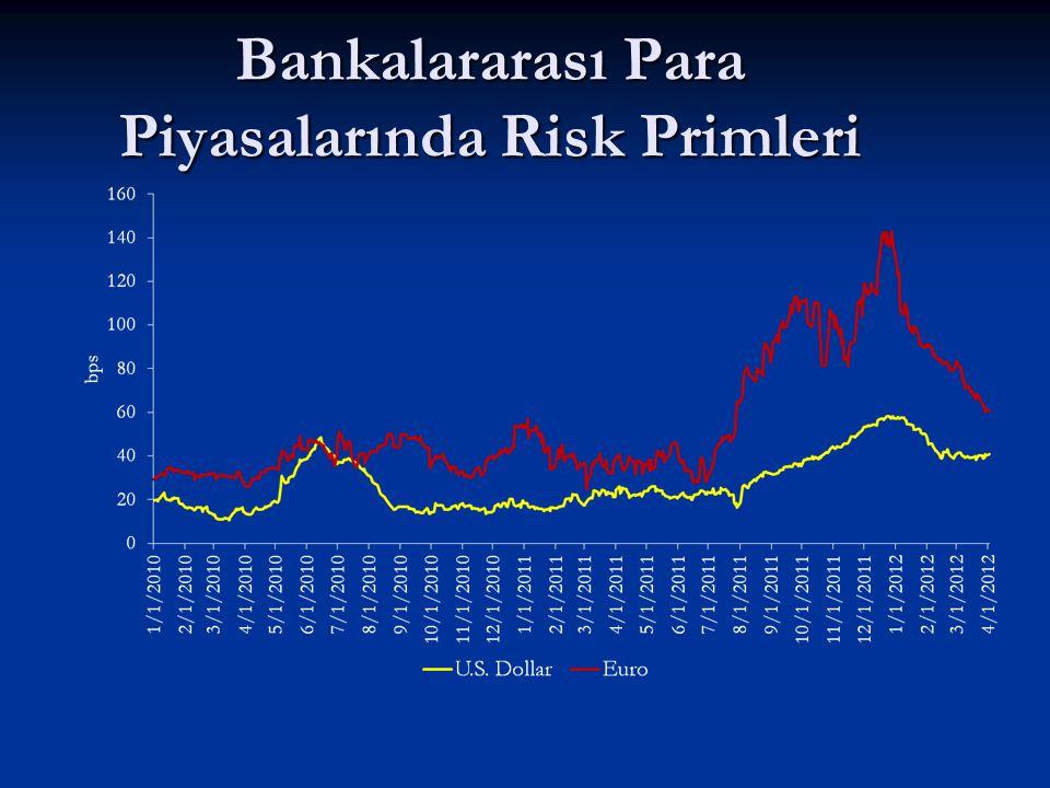 Tüketici Kredilerine Dayalı Menkul Kıymetleştirmedeki Risklilik Düzeyi