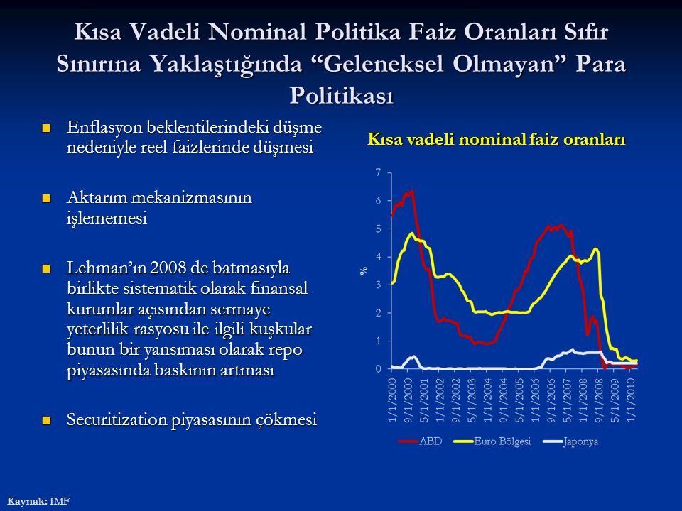 Kriz Süresince Uygulanan Para Politikalarına Bakış