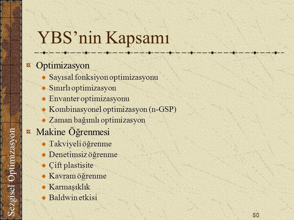 YBS'nin Kapsamı Optimizasyon Makine Öğrenmesi
