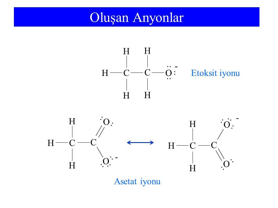 Oluşan Anyonlar H H ·· - H C C O ·· Etoksit iyonu ·· H H C O H - ·· C