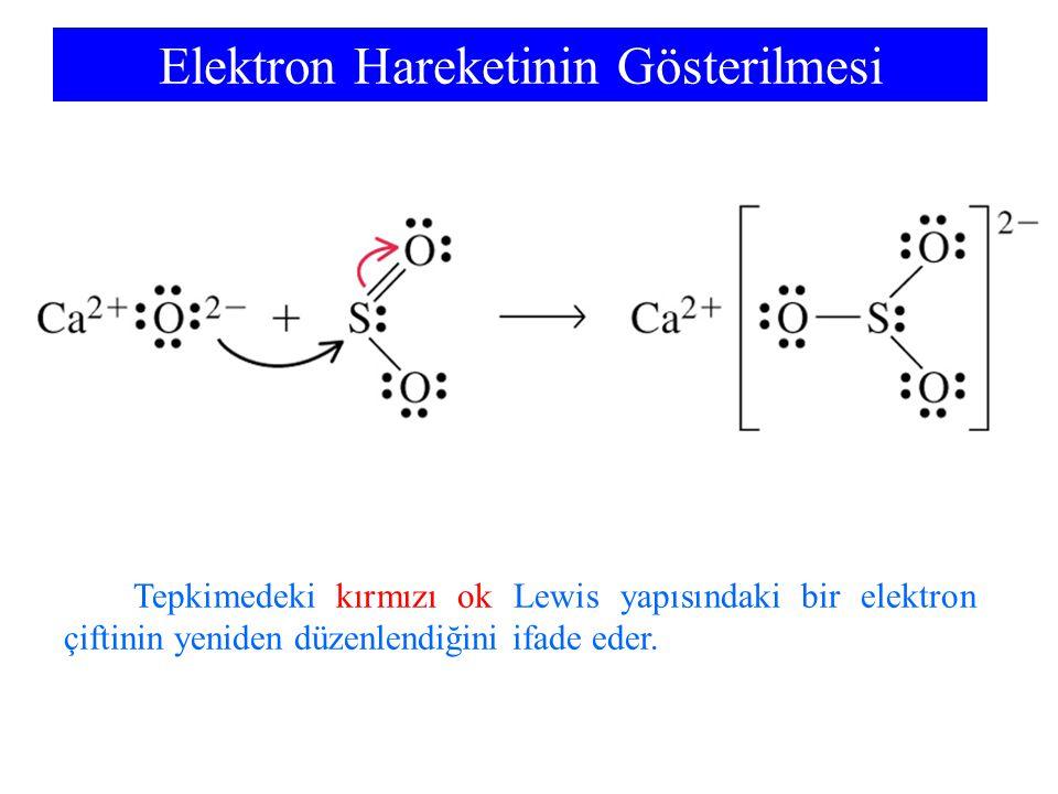 Elektron Hareketinin Gösterilmesi