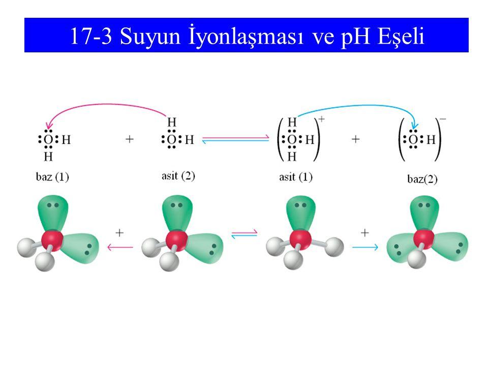 17-3 Suyun İyonlaşması ve pH Eşeli
