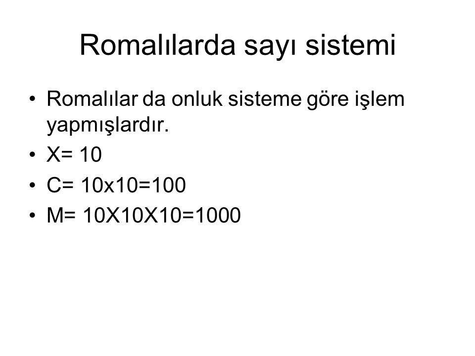 Romalılarda sayı sistemi