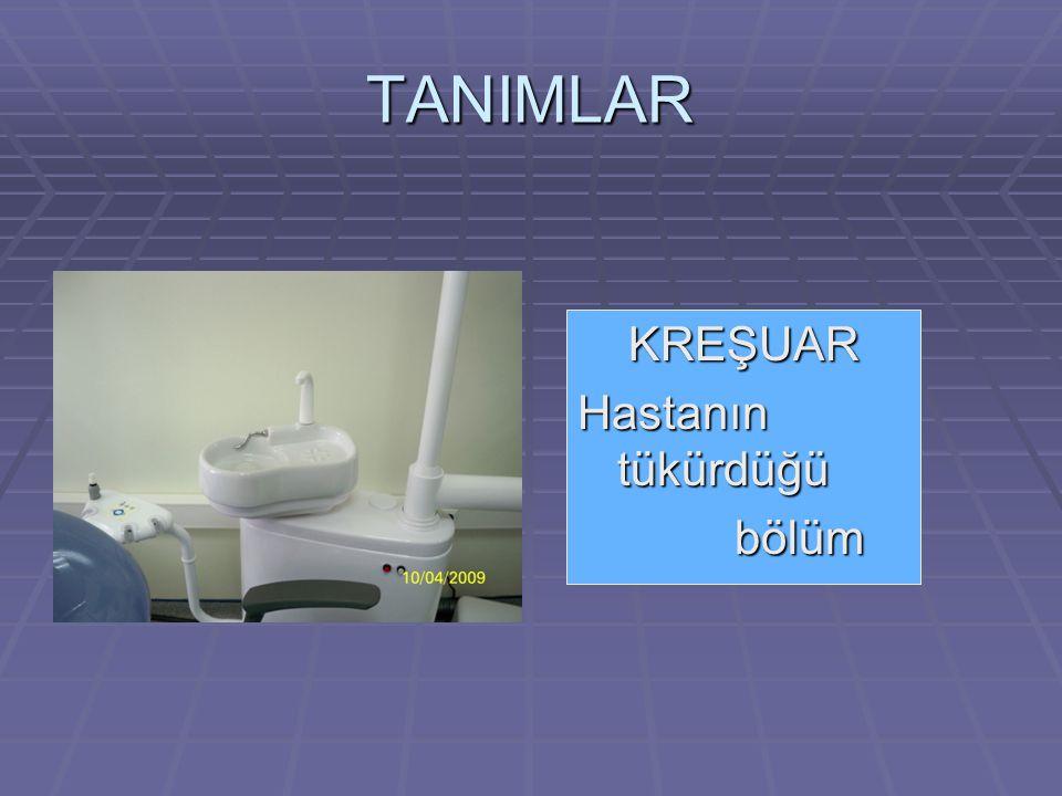 TANIMLAR KREŞUAR Hastanın tükürdüğü bölüm
