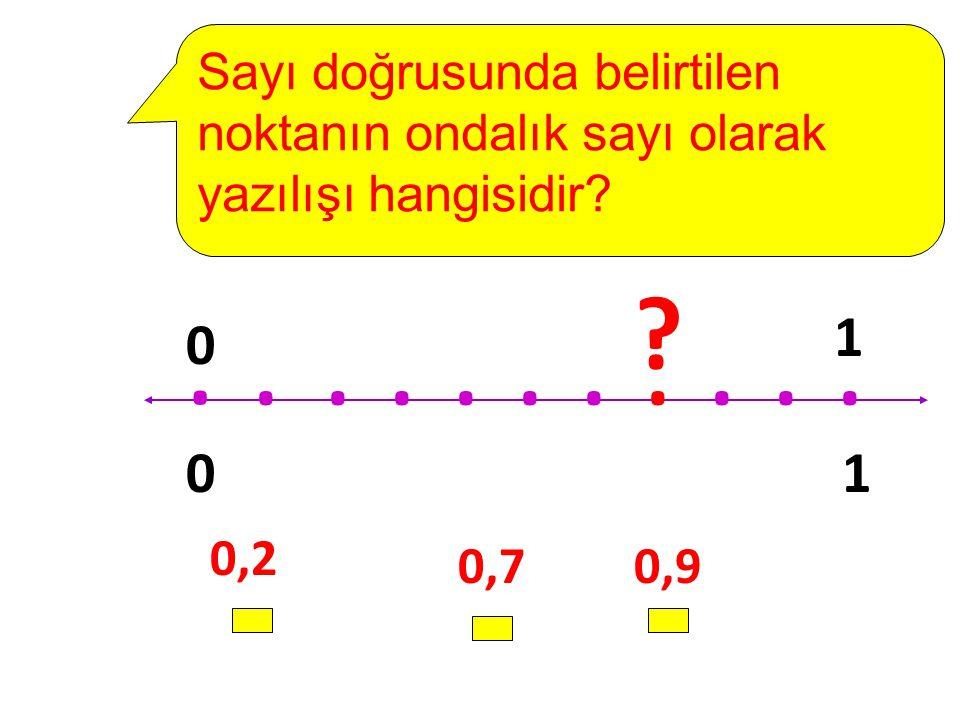 Sayı doğrusunda belirtilen noktanın ondalık sayı olarak yazılışı hangisidir