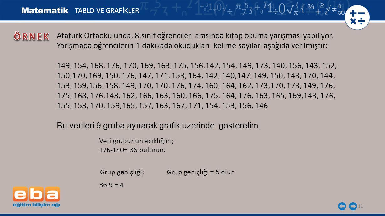 TABLO VE GRAFİKLER ÖRNEK. Atatürk Ortaokulunda, 8.sınıf öğrencileri arasında kitap okuma yarışması yapılıyor.