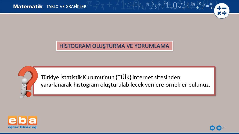 Türkiye İstatistik Kurumu'nun (TÜİK) internet sitesinden