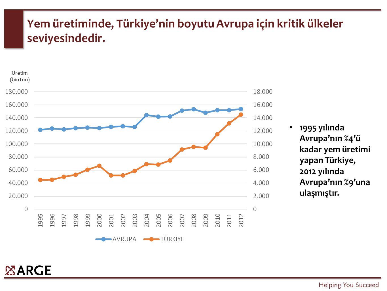 Türkiye'de de kişi başı tüketim rakamlarının, özellikle et tüketimi boyutunda artması beklenmektedir.