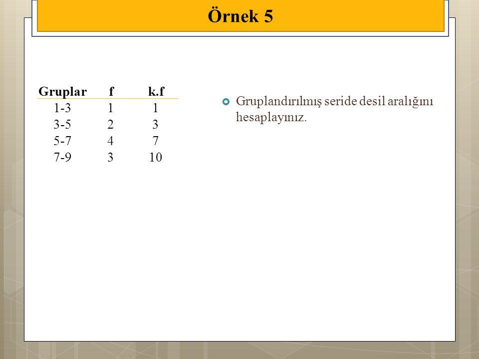 Örnek 5 Gruplar. f. k.f. 1-3. 1. 3-5. 2.