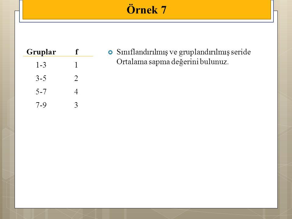 Örnek 7 Gruplar. f. 1-3. 1. 3-5. 2. 5-7.
