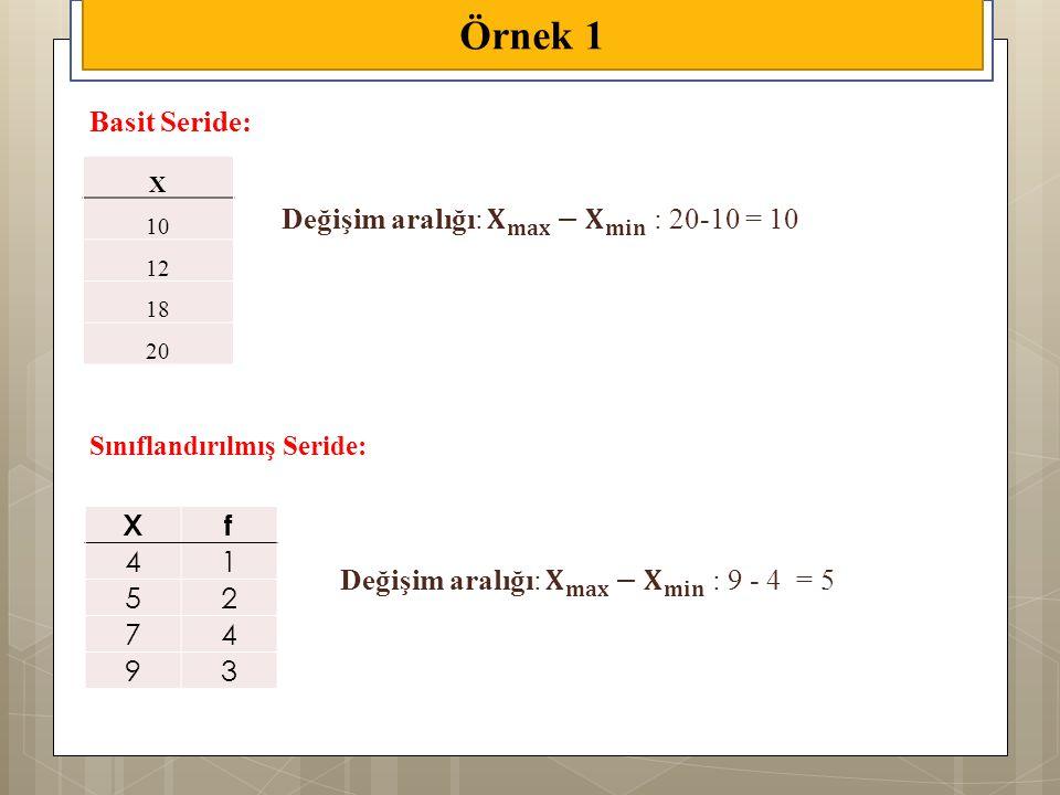 Örnek 1 Basit Seride: Değişim aralığı: 𝐗 𝐦𝐚𝐱 − 𝐗 𝐦𝐢𝐧 : 20-10 = 10 X f