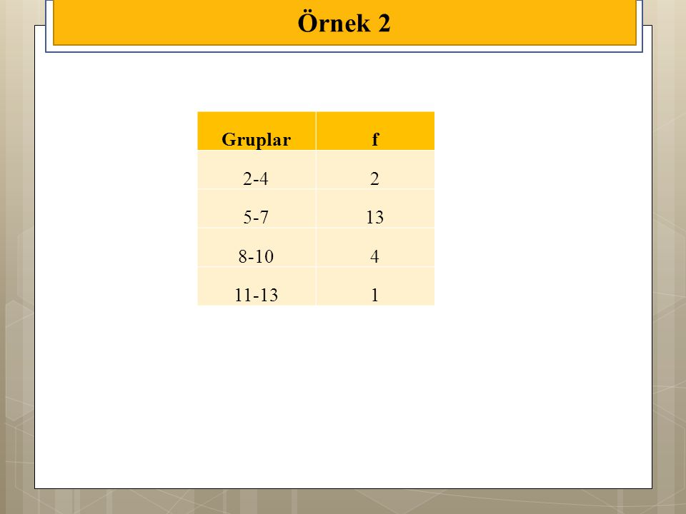 Örnek 2 Gruplar f 2-4 2 5-7 13 8-10 4 11-13 1