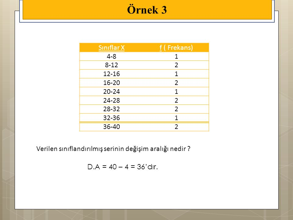 Örnek 3 Sınıflar X f ( Frekans) 4-8 1 8-12 2 12-16 16-20 20-24 24-28