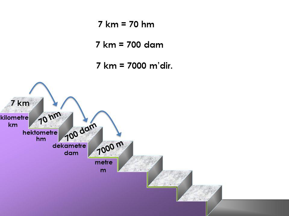7 km = 70 hm 7 km = 700 dam 7 km = 7000 m'dir. 7 km 70 hm 700 dam