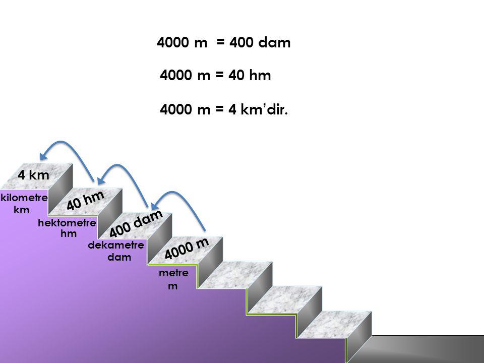 4000 m = 400 dam 4000 m = 40 hm 4000 m = 4 km'dir. 4 km 40 hm 400 dam
