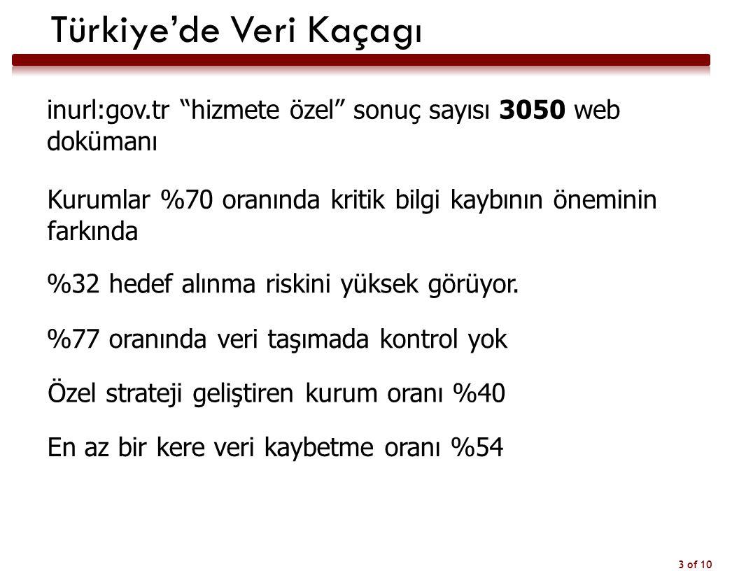 Türkiye'de Veri Kaçagı