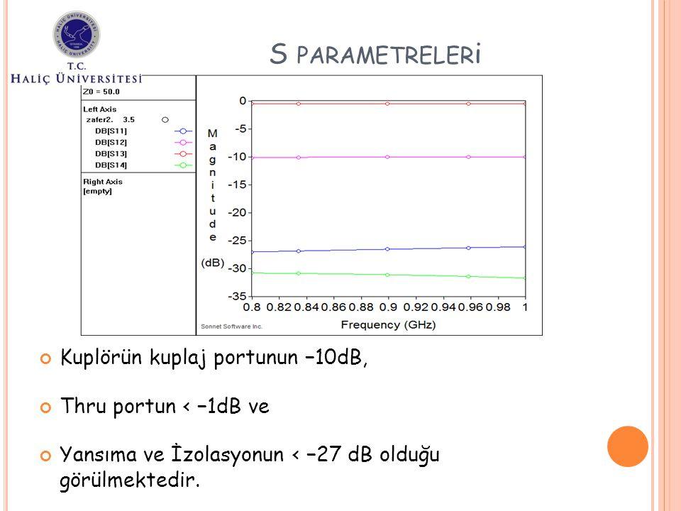S parametreleri Kuplörün kuplaj portunun −10dB,