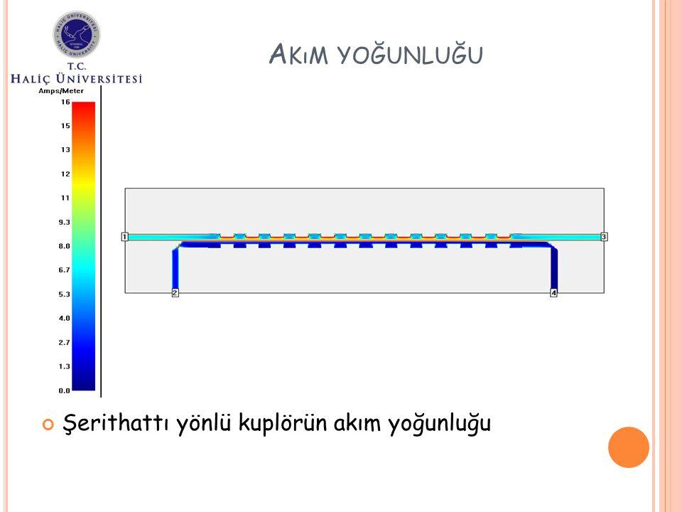 Akım yoğunluğu Şerithattı yönlü kuplörün akım yoğunluğu