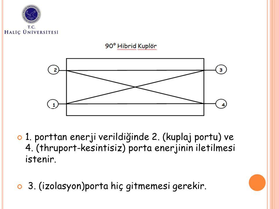1. porttan enerji verildiğinde 2. (kuplaj portu) ve 4