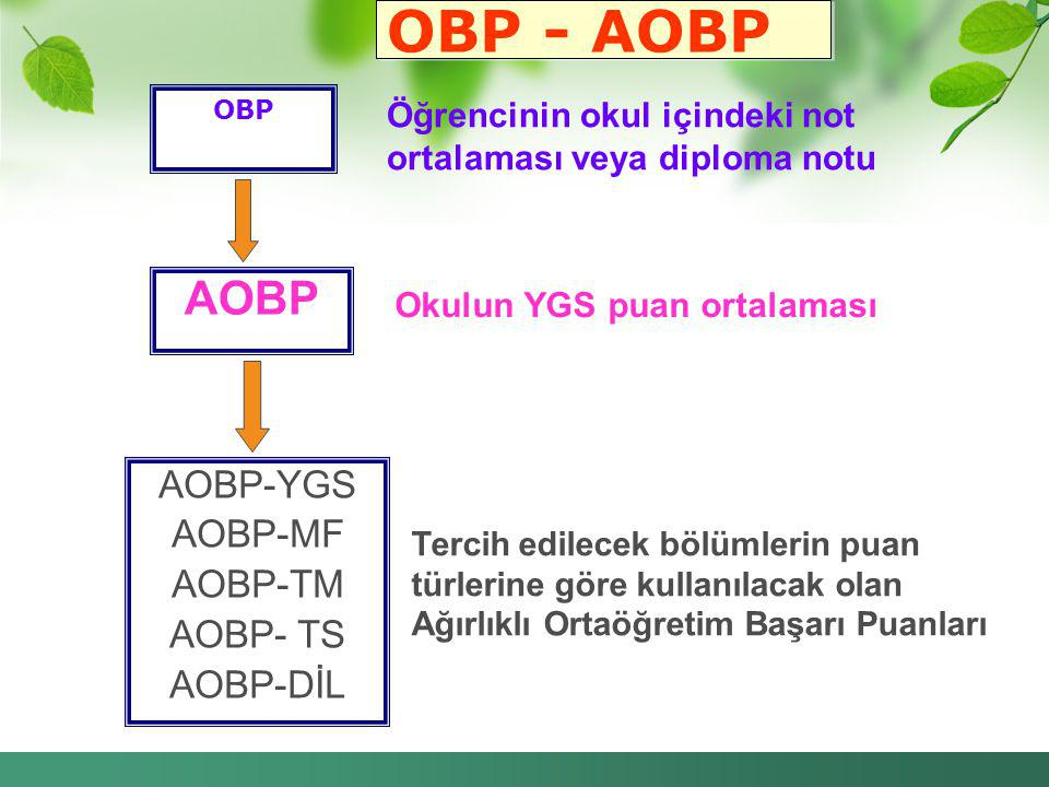 OBP - AOBP AOBP AOBP-YGS AOBP-MF AOBP-TM AOBP- TS AOBP-DİL